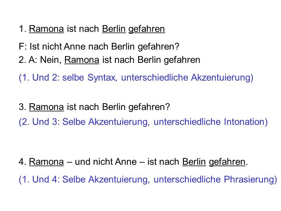 1. Ramona ist nach Berlin gefahren