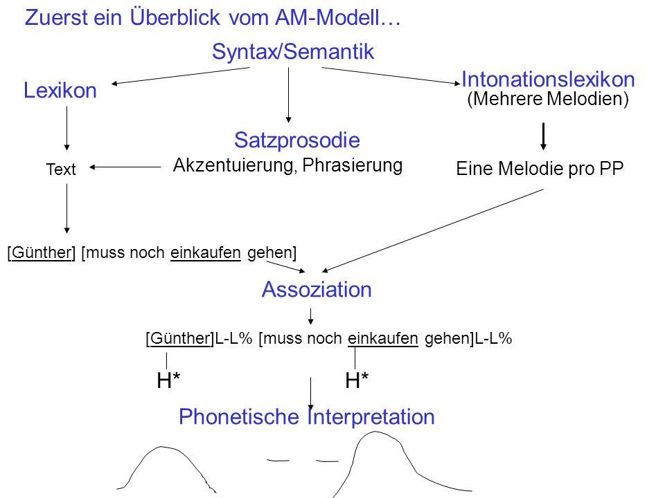 Zuerst ein Überblick vom AM-Modell…