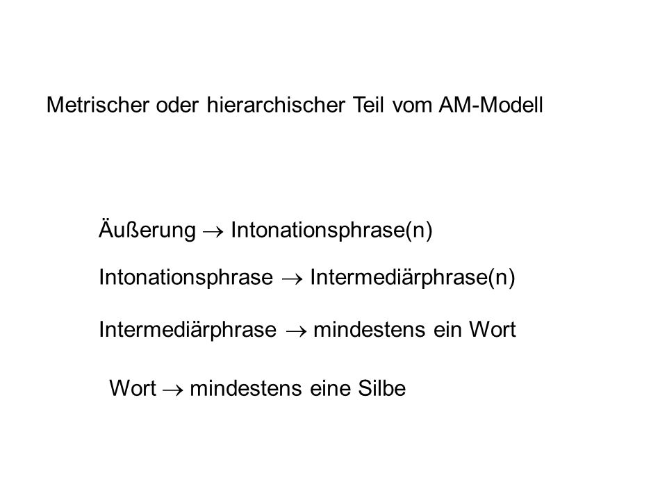 Metrischer oder hierarchischer Teil vom AM-Modell