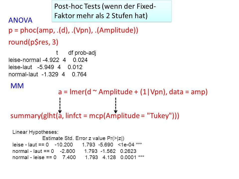 Post-hoc Tests (wenn der Fixed-Faktor mehr als 2 Stufen hat)