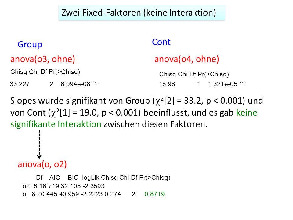 Zwei Fixed-Faktoren (keine Interaktion)