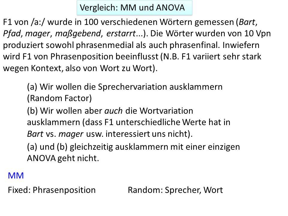 Vergleich: MM und ANOVA