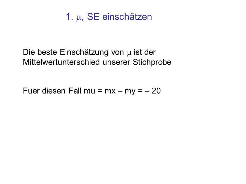 1. m, SE einschätzen Die beste Einschätzung von m ist der Mittelwertunterschied unserer Stichprobe.