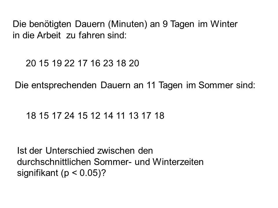 Die benötigten Dauern (Minuten) an 9 Tagen im Winter in die Arbeit zu fahren sind: