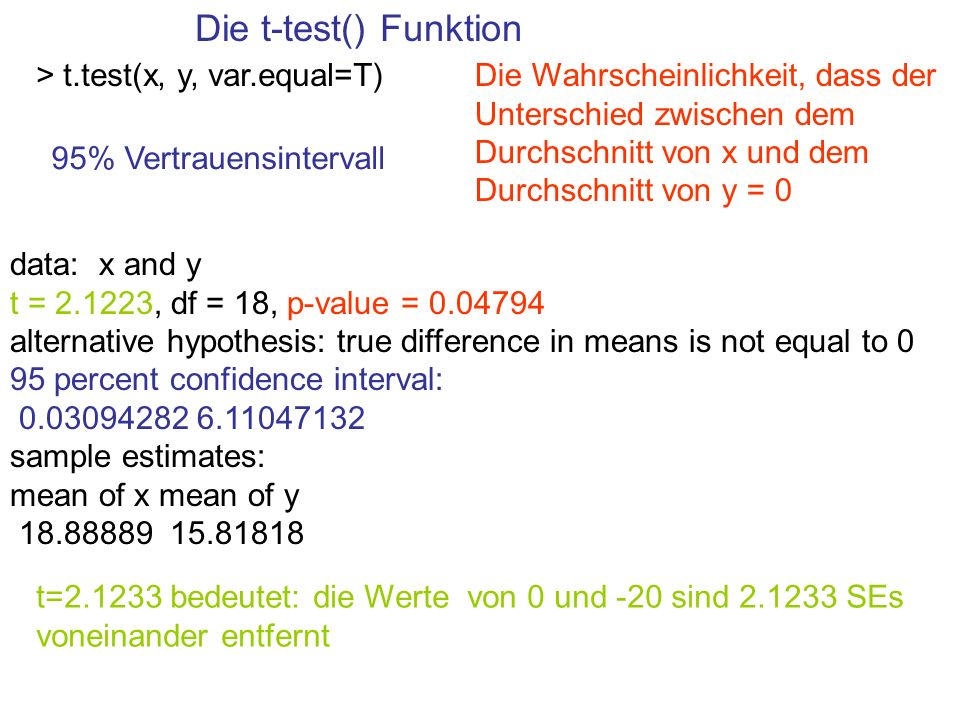 Die t-test() Funktion > t.test(x, y, var.equal=T)