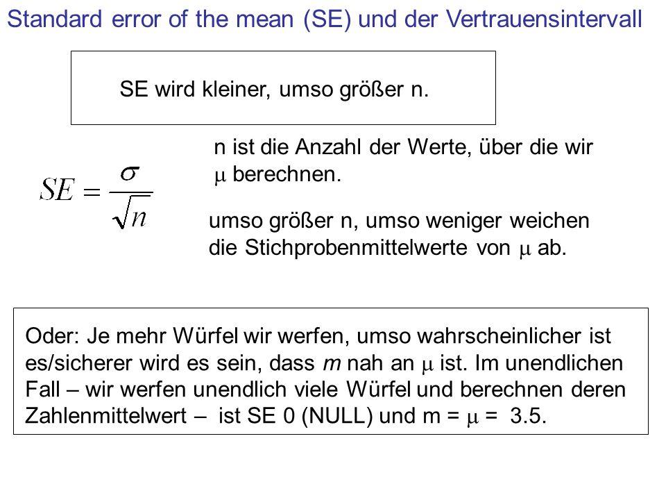 Standard error of the mean (SE) und der Vertrauensintervall