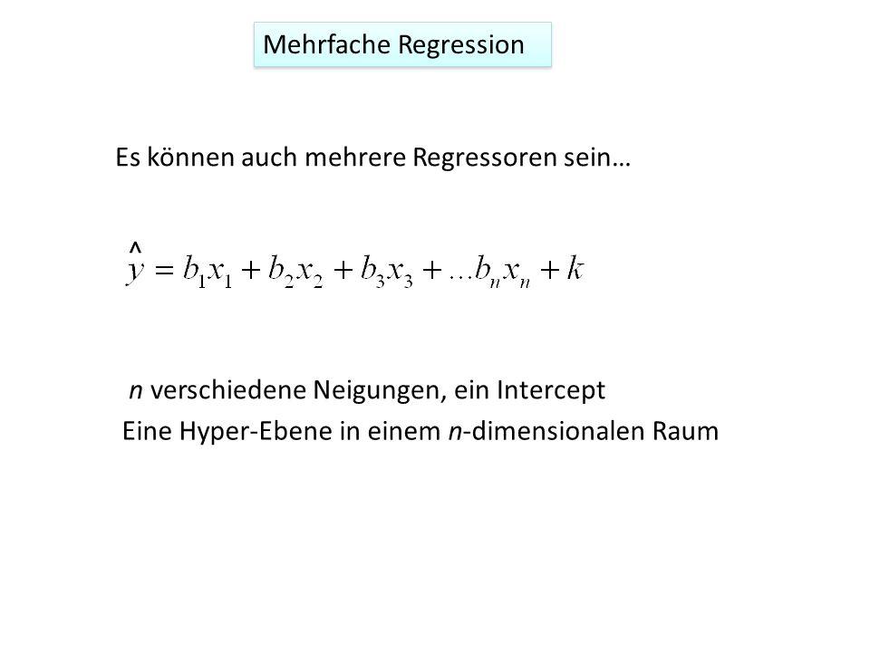 Mehrfache Regression Es können auch mehrere Regressoren sein… ^ Eine Hyper-Ebene in einem n-dimensionalen Raum.
