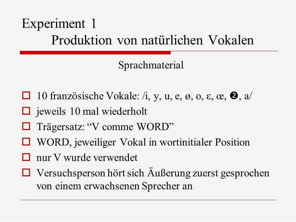 Experiment 1 Produktion von natürlichen Vokalen