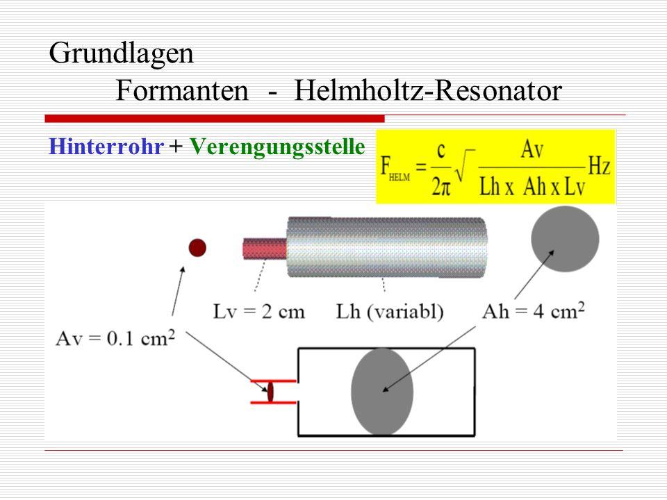 Grundlagen Formanten - Helmholtz-Resonator