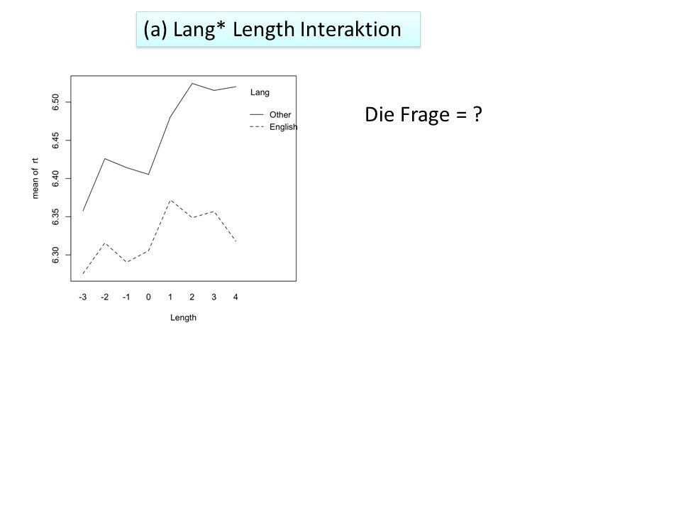 (a) Lang* Length Interaktion