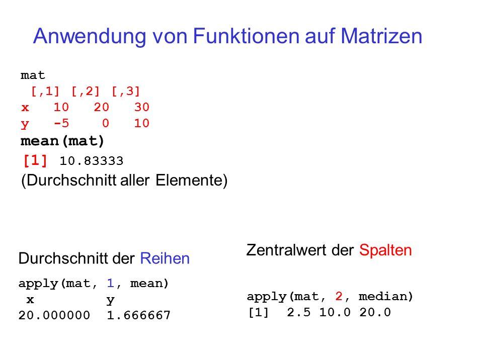 Anwendung von Funktionen auf Matrizen