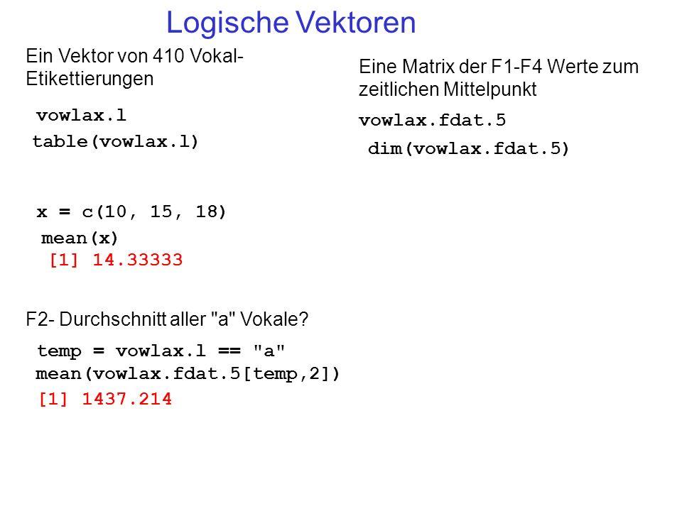 Logische Vektoren Ein Vektor von 410 Vokal-Etikettierungen