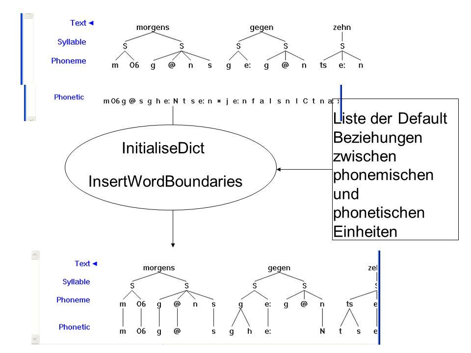 Liste der Default Beziehungen zwischen phonemischen und phonetischen Einheiten