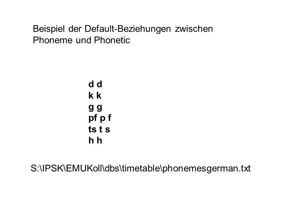 Beispiel der Default-Beziehungen zwischen Phoneme und Phonetic