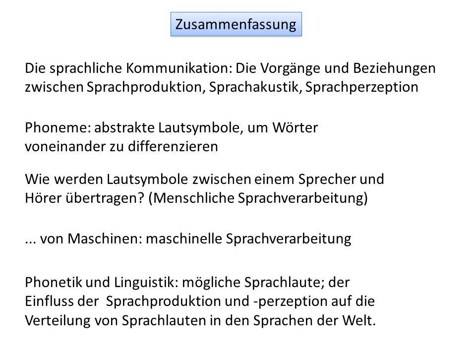 ZusammenfassungDie sprachliche Kommunikation: Die Vorgänge und Beziehungen zwischen Sprachproduktion, Sprachakustik, Sprachperzeption.