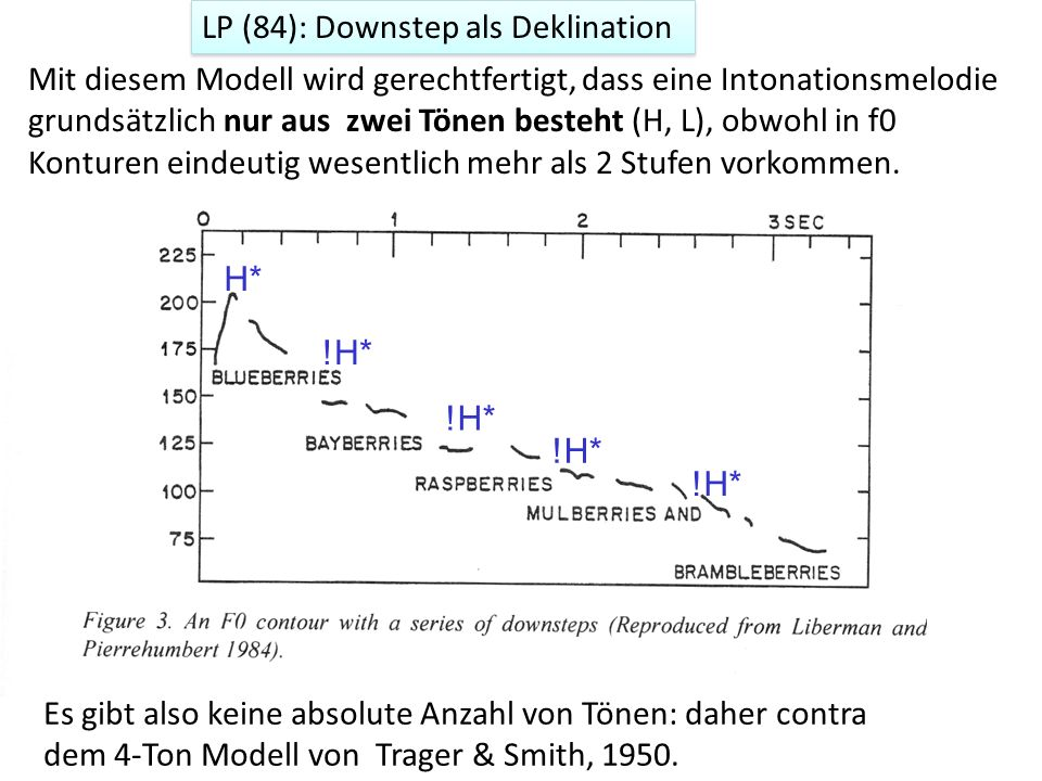 LP (84): Downstep als Deklination