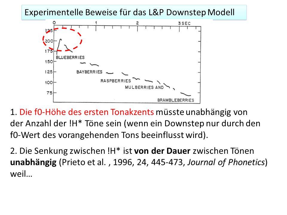 Experimentelle Beweise für das L&P Downstep Modell