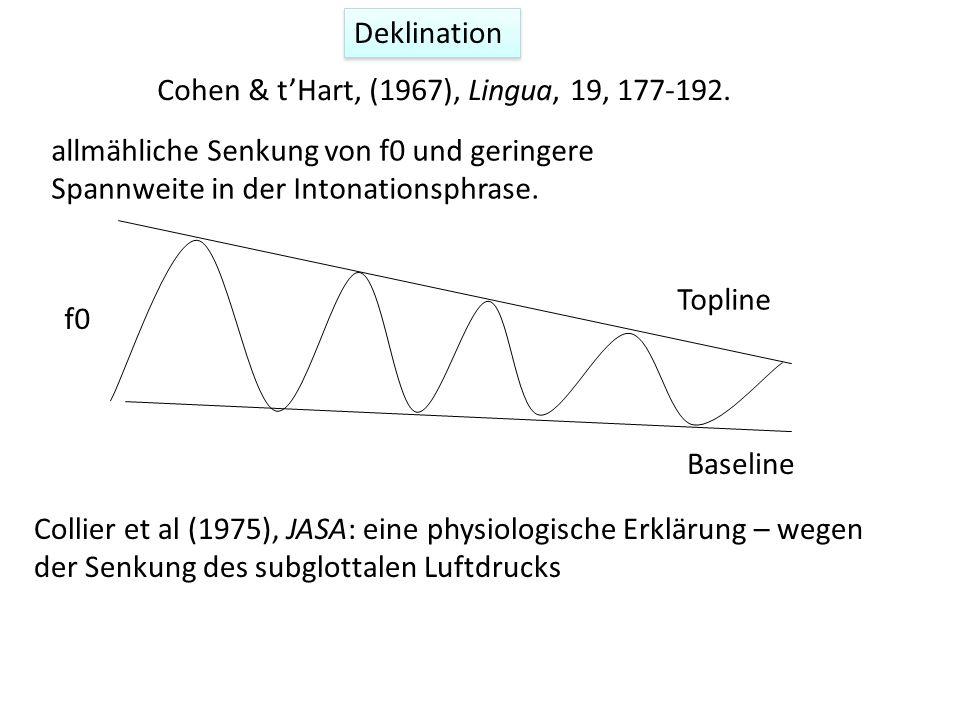 Deklination Cohen & t'Hart, (1967), Lingua, 19, 177-192. allmähliche Senkung von f0 und geringere Spannweite in der Intonationsphrase.