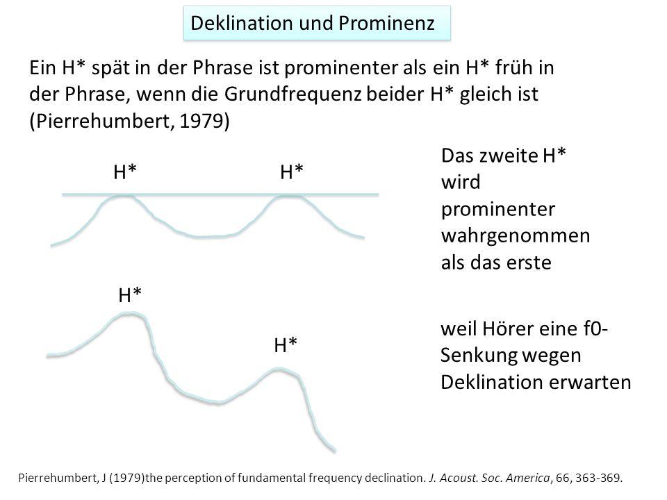 Deklination und Prominenz