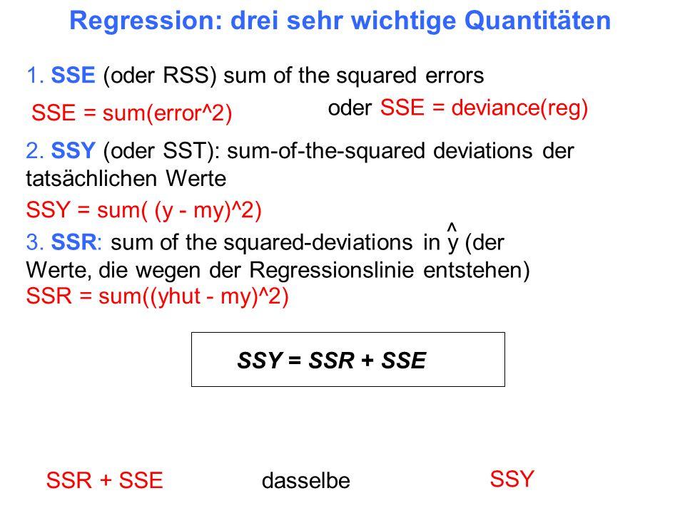 Regression: drei sehr wichtige Quantitäten