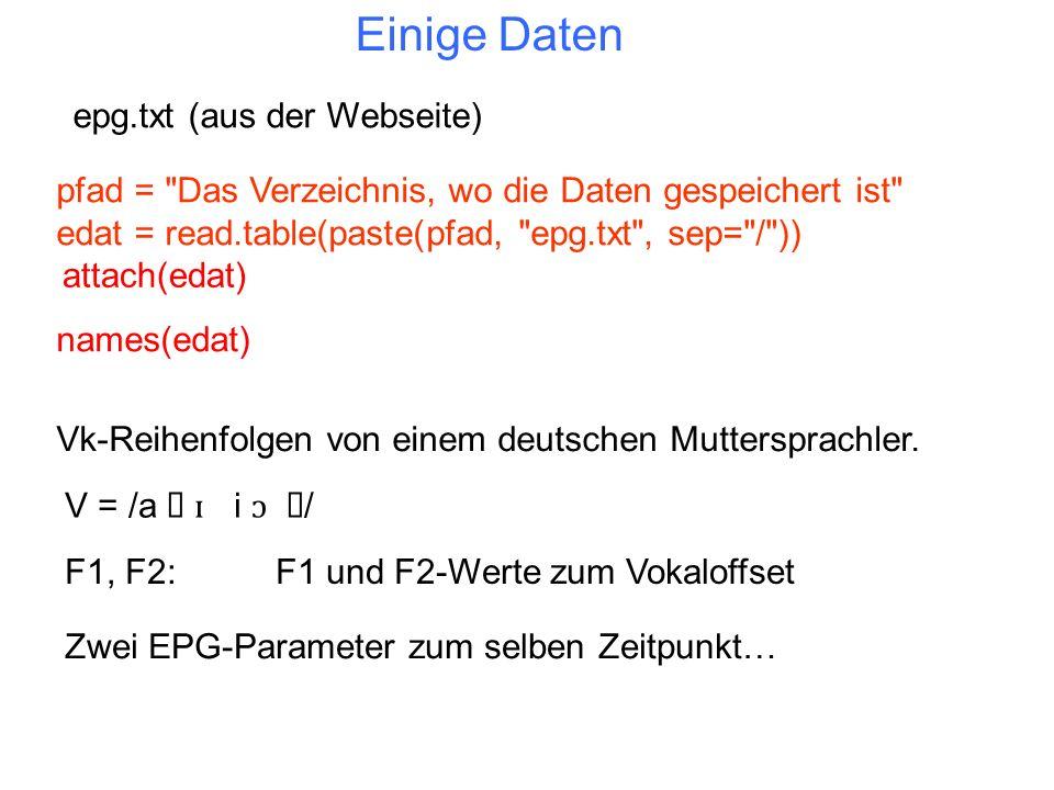 Einige Daten epg.txt (aus der Webseite)