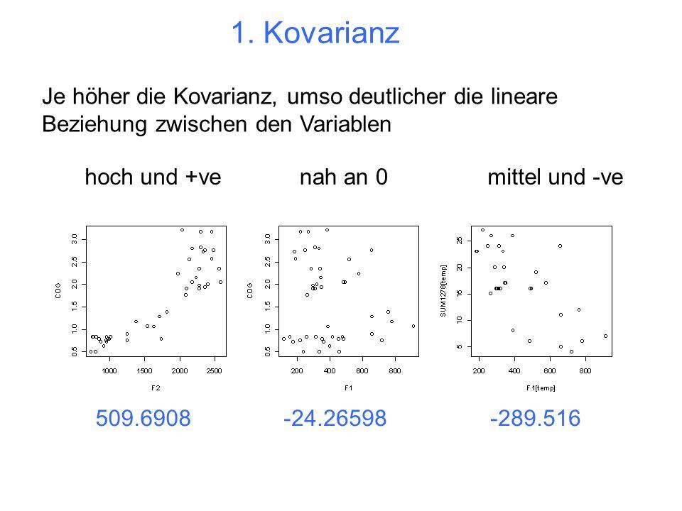 1. KovarianzJe höher die Kovarianz, umso deutlicher die lineare Beziehung zwischen den Variablen. hoch und +ve.