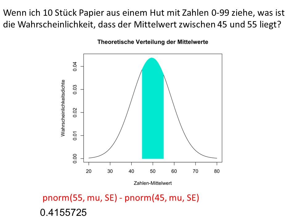 Wenn ich 10 Stück Papier aus einem Hut mit Zahlen 0-99 ziehe, was ist die Wahrscheinlichkeit, dass der Mittelwert zwischen 45 und 55 liegt