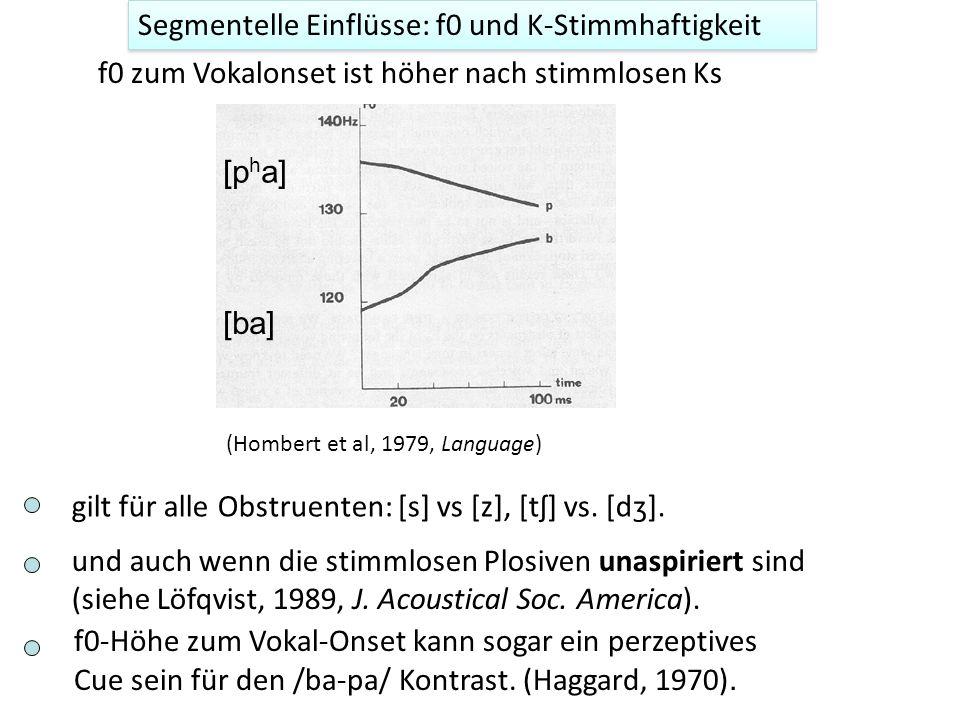 Segmentelle Einflüsse: f0 und K-Stimmhaftigkeit