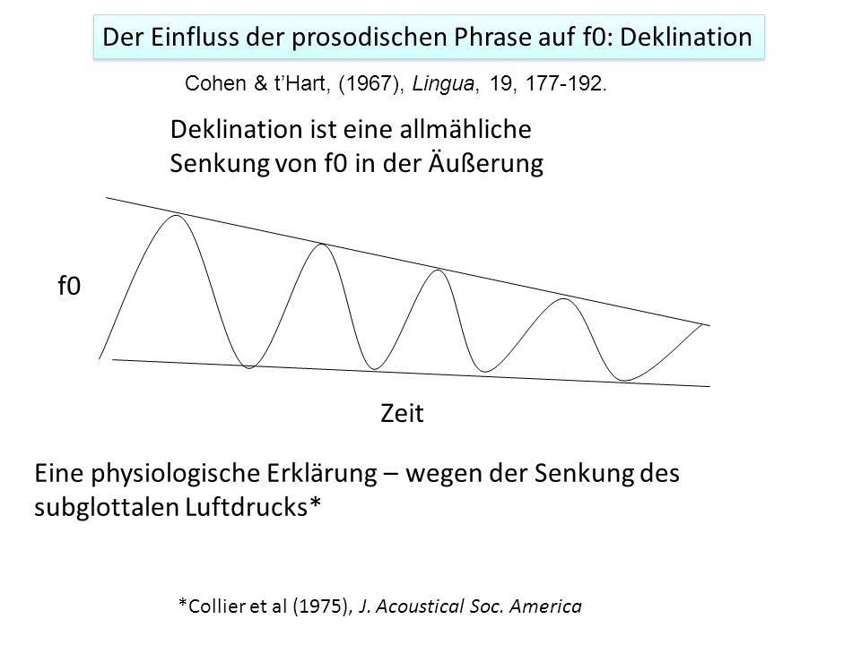 Der Einfluss der prosodischen Phrase auf f0: Deklination