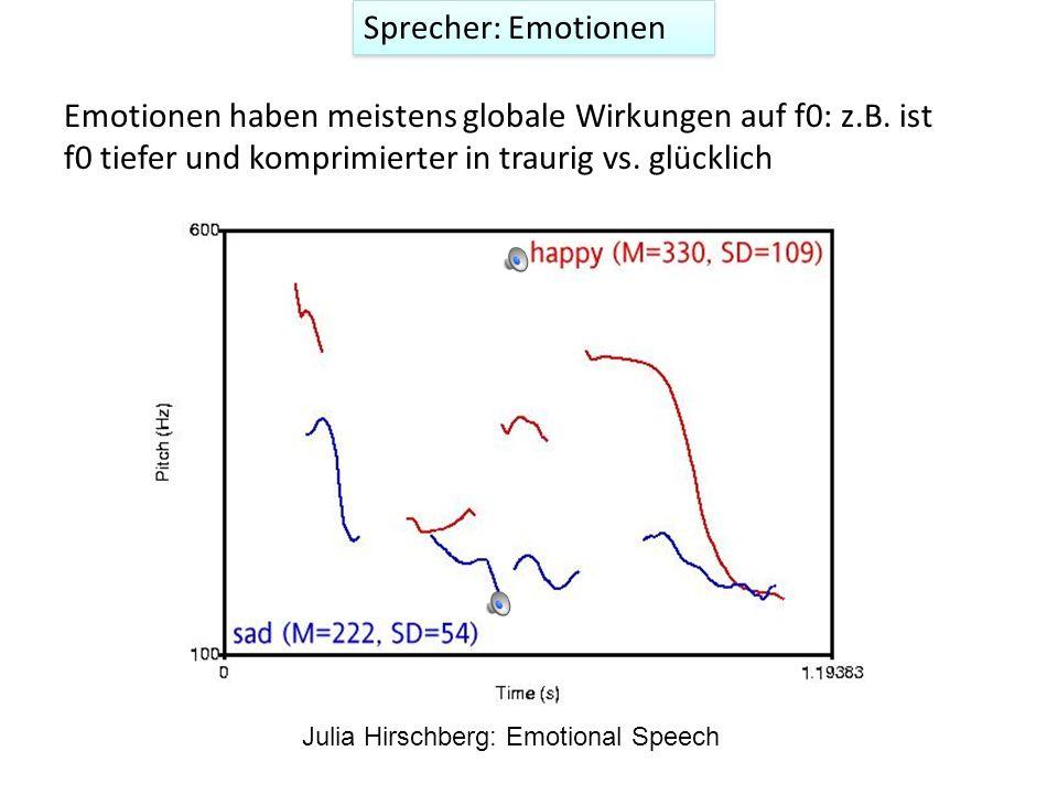 Sprecher: Emotionen Emotionen haben meistens globale Wirkungen auf f0: z.B. ist f0 tiefer und komprimierter in traurig vs. glücklich.