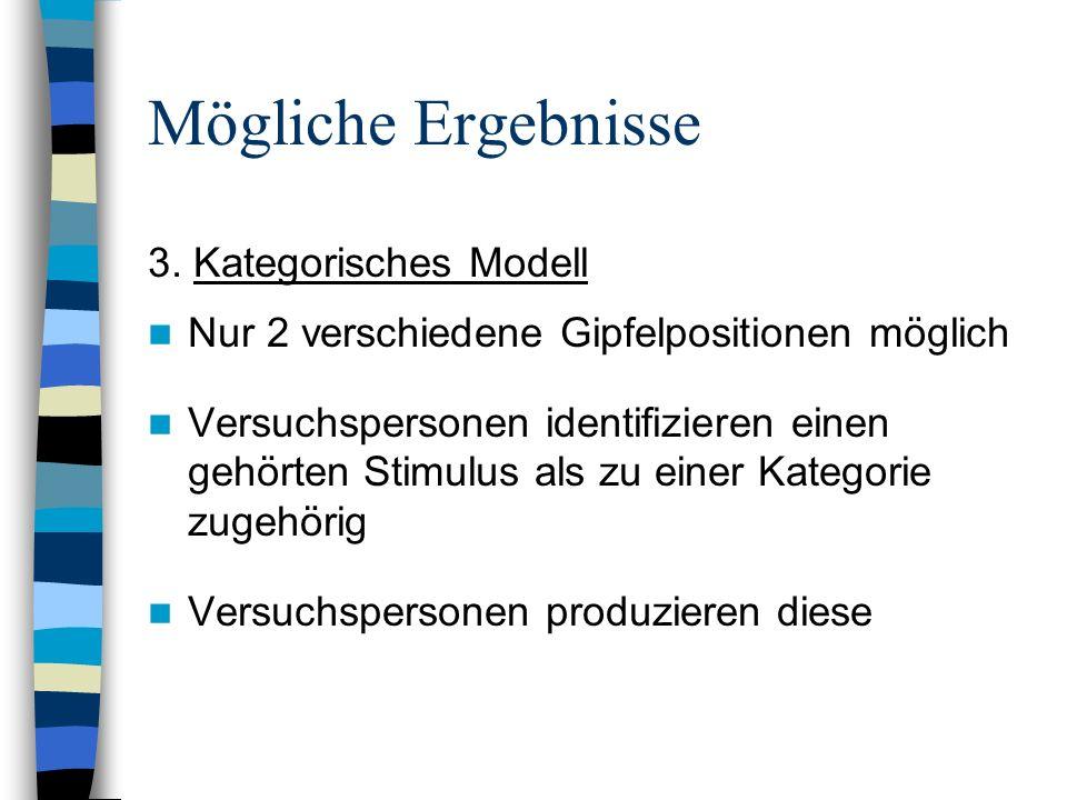 Mögliche Ergebnisse 3. Kategorisches Modell