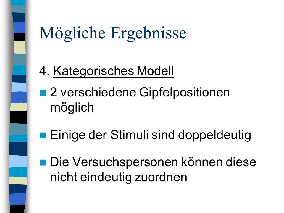 Mögliche Ergebnisse 4. Kategorisches Modell
