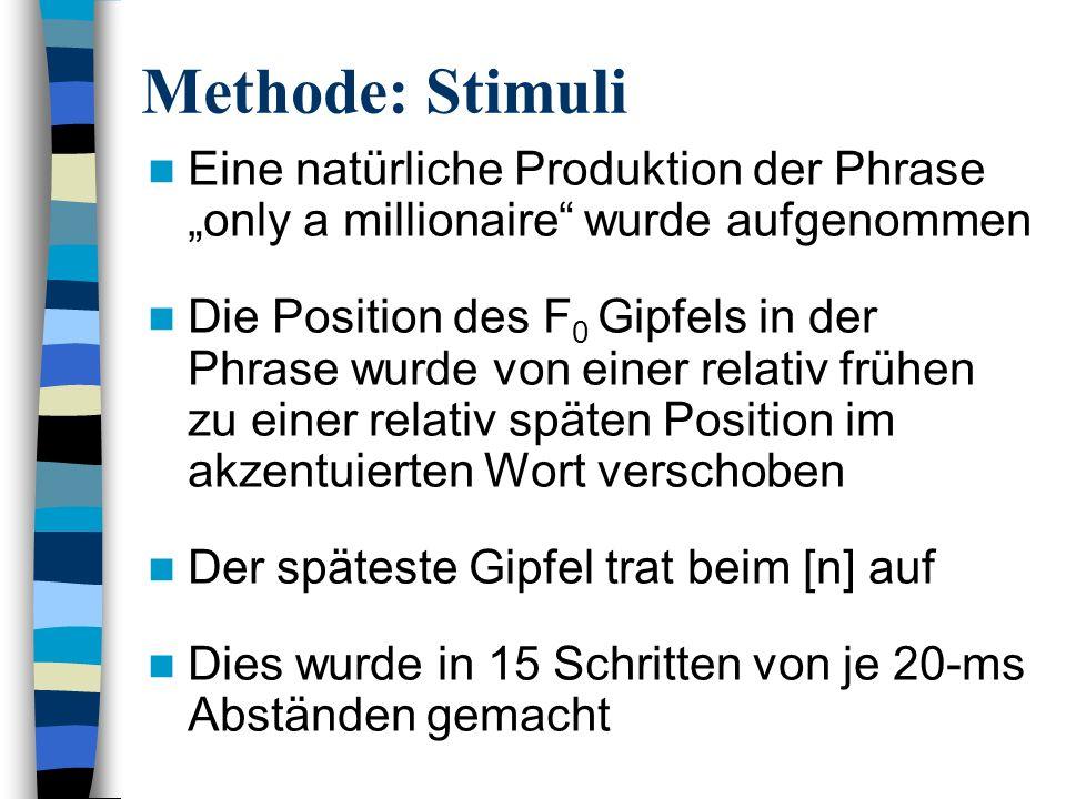 """Methode: Stimuli Eine natürliche Produktion der Phrase """"only a millionaire wurde aufgenommen."""