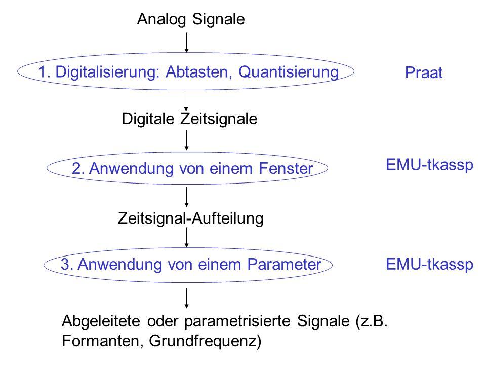 Analog Signale 1. Digitalisierung: Abtasten, Quantisierung. Praat. Digitale Zeitsignale. EMU-tkassp.