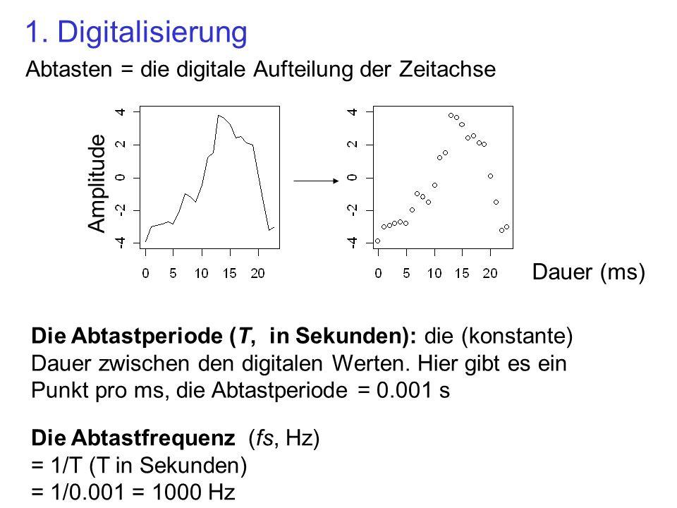 1. Digitalisierung Abtasten = die digitale Aufteilung der Zeitachse