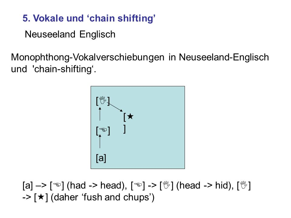 5. Vokale und 'chain shifting'