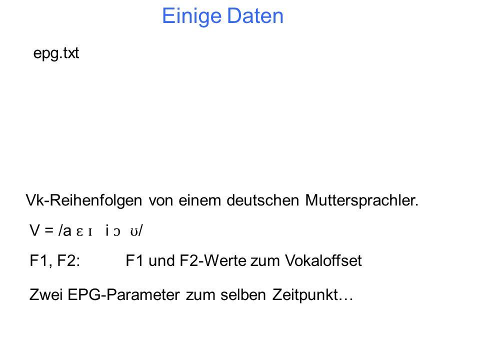 Einige Daten epg.txt. Vk-Reihenfolgen von einem deutschen Muttersprachler. V = /a ɛ ɪ i ɔ ʊ/ F1, F2: F1 und F2-Werte zum Vokaloffset.