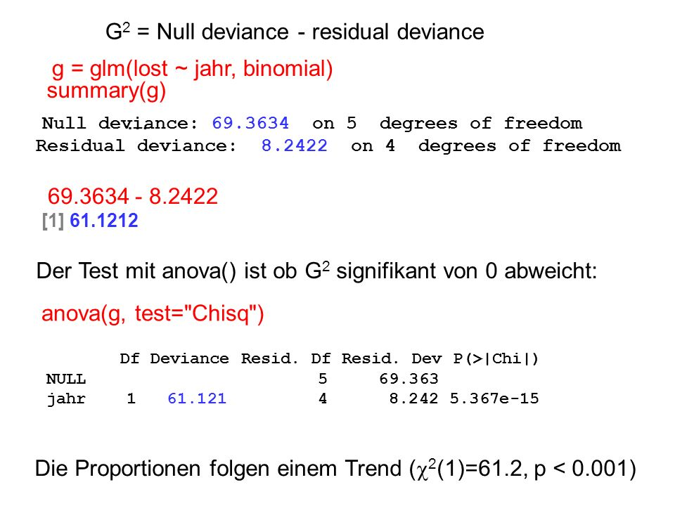 G2 = Null deviance - residual deviance
