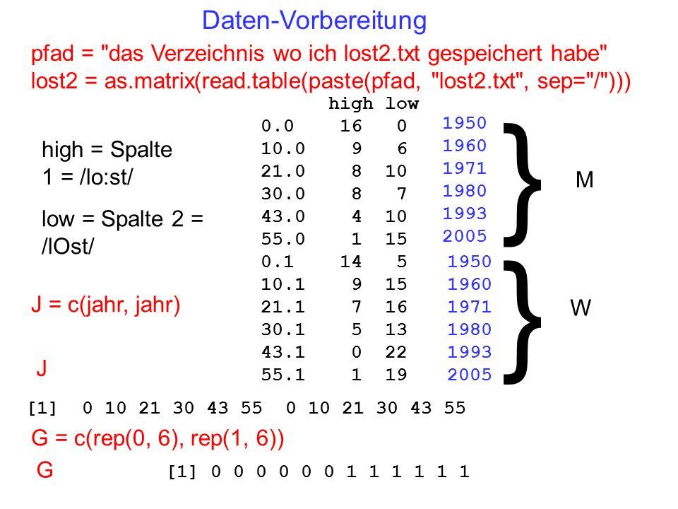 } } Daten-Vorbereitung
