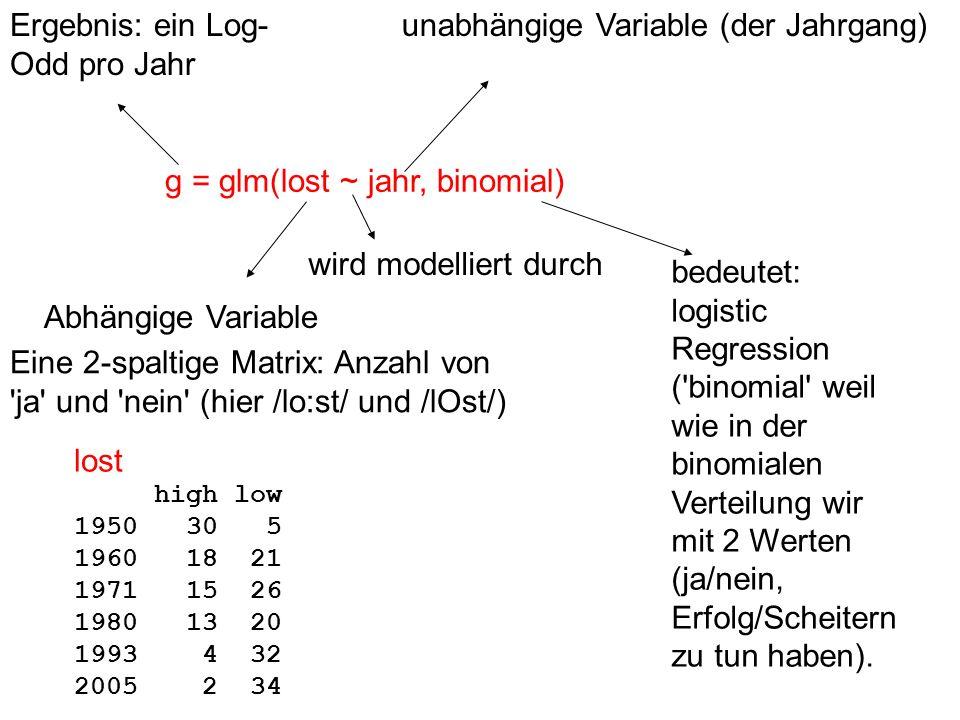 Ergebnis: ein Log-Odd pro Jahr unabhängige Variable (der Jahrgang)