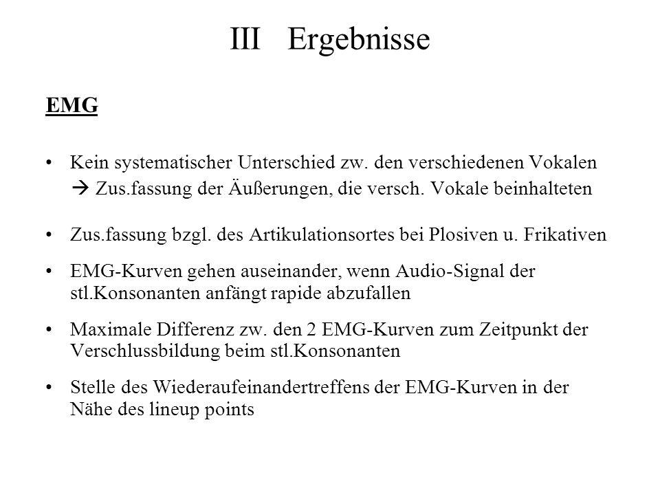 III Ergebnisse EMG. Kein systematischer Unterschied zw. den verschiedenen Vokalen.  Zus.fassung der Äußerungen, die versch. Vokale beinhalteten.