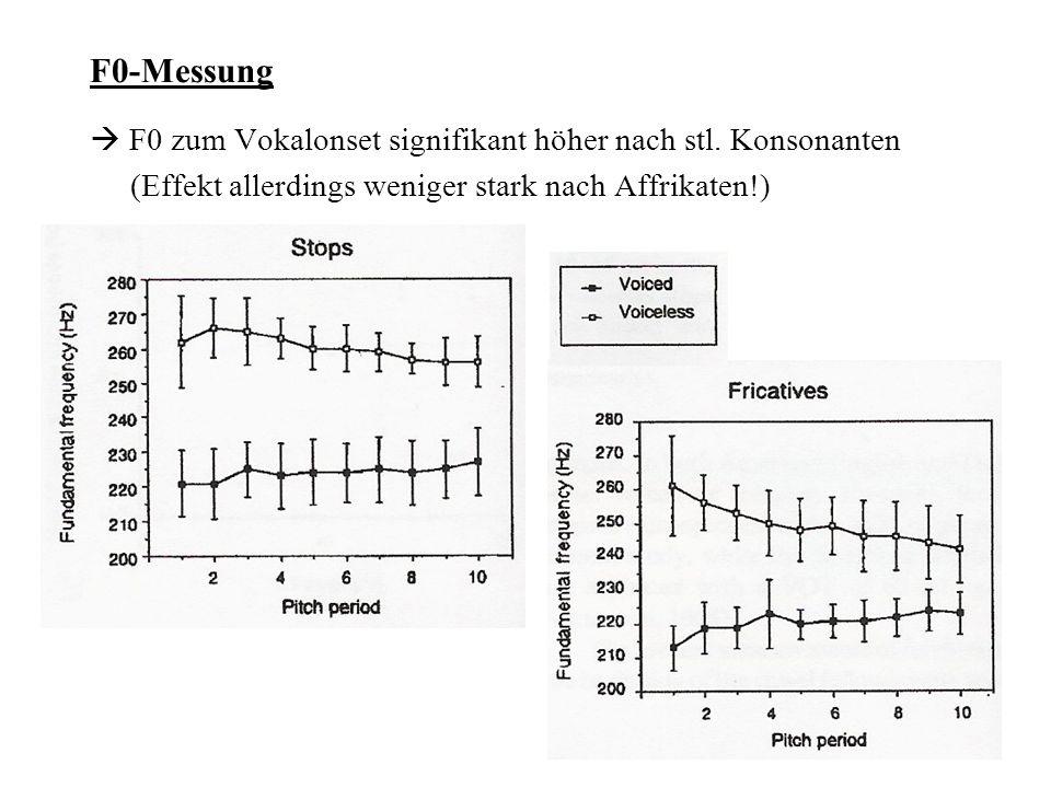 F0-Messung  F0 zum Vokalonset signifikant höher nach stl. Konsonanten