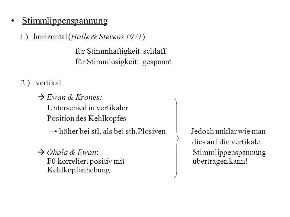 Stimmlippenspannung 1.) horizontal (Halle & Stevens 1971)