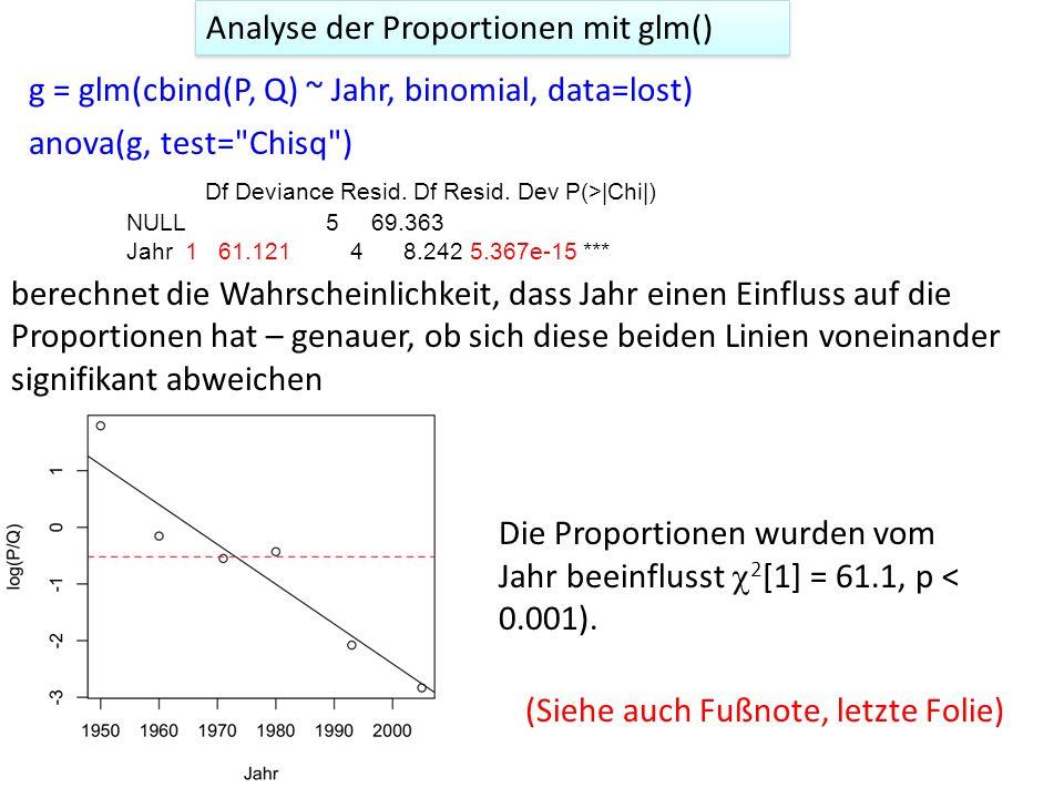 Analyse der Proportionen mit glm()