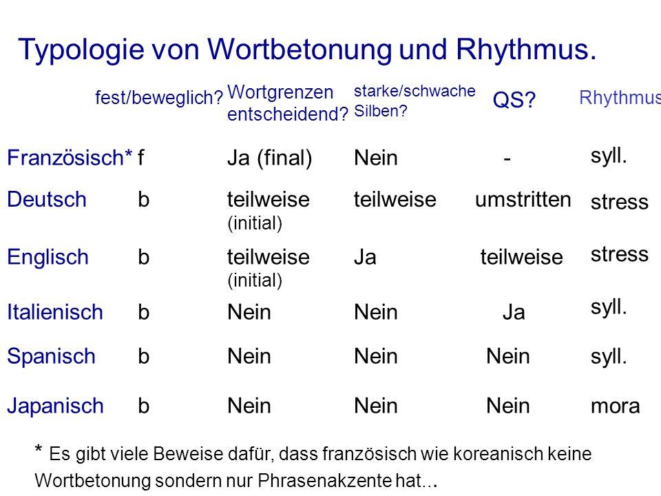 Typologie von Wortbetonung und Rhythmus.
