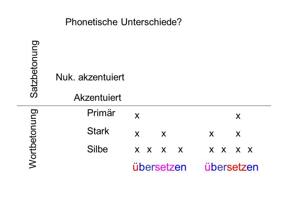 übersetzen übersetzen Phonetische Unterschiede Satzbetonung