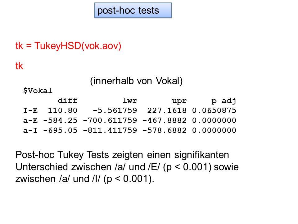 post-hoc tests tk = TukeyHSD(vok.aov) tk (innerhalb von Vokal)