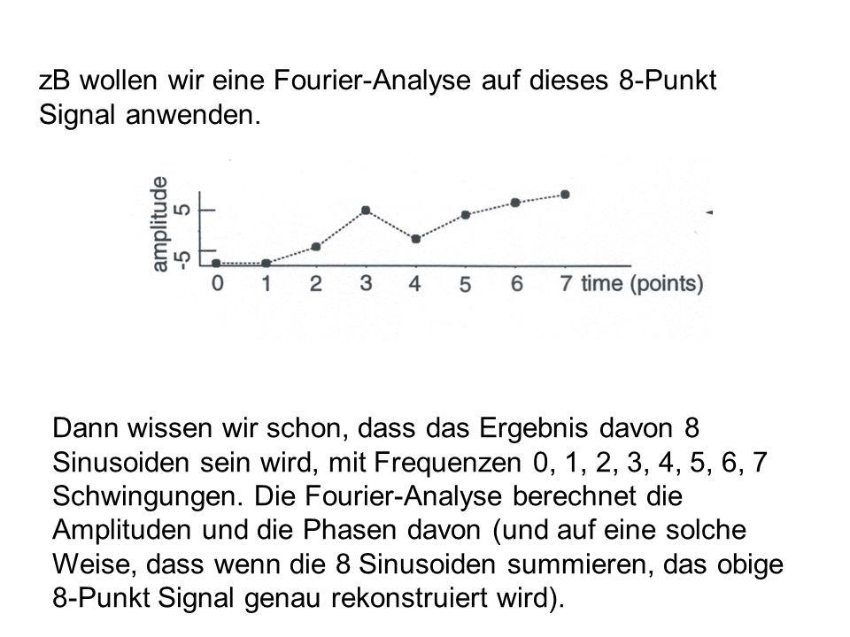 zB wollen wir eine Fourier-Analyse auf dieses 8-Punkt Signal anwenden.