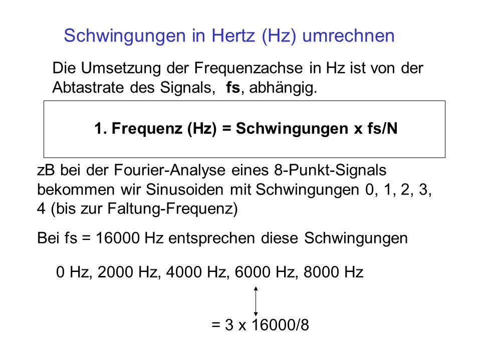 Schwingungen in Hertz (Hz) umrechnen
