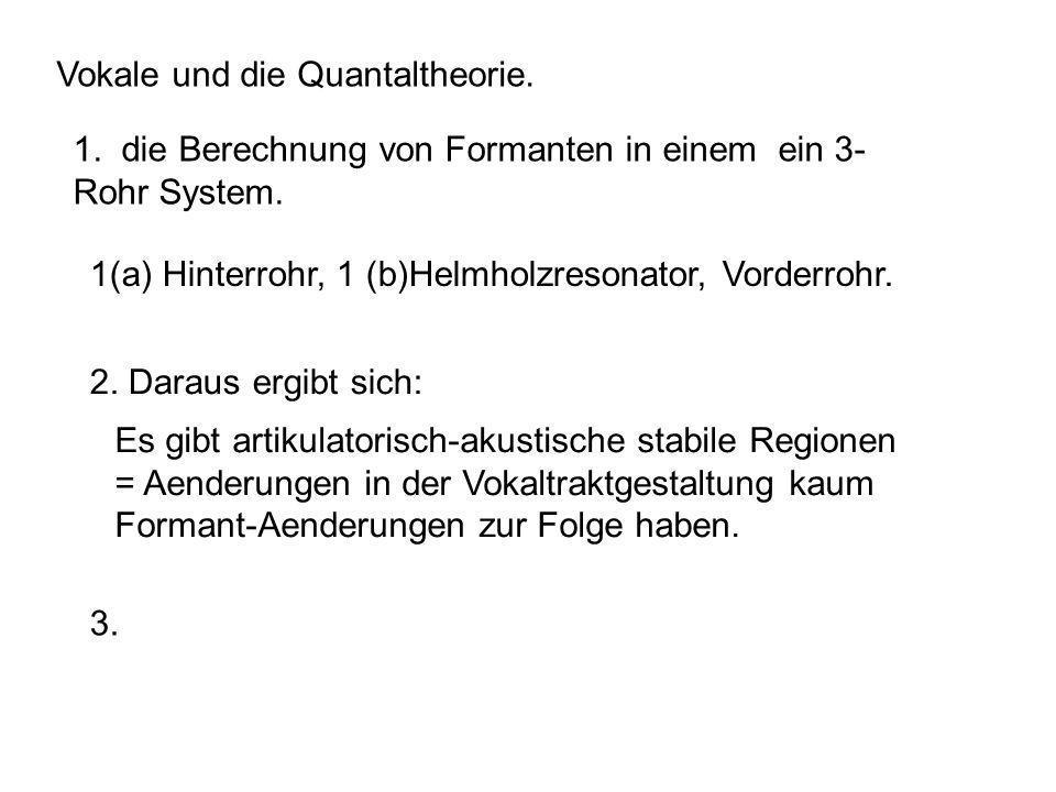 Vokale und die Quantaltheorie.